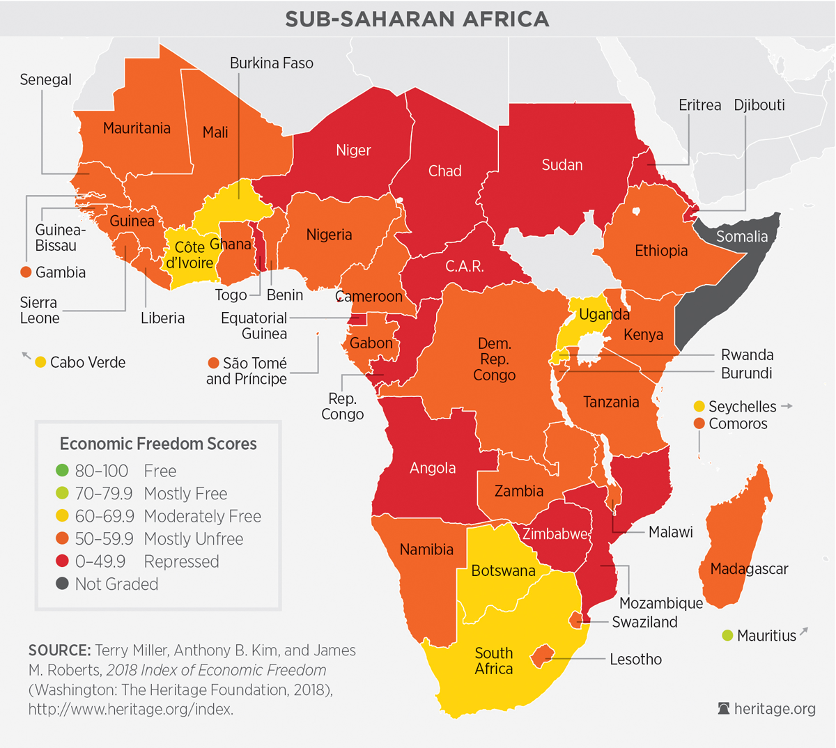 benin in sub saharan africa living below Countries including those from sub-saharan africa study on multidimensional poverty in sub-saharan africa that in living standards in africa.