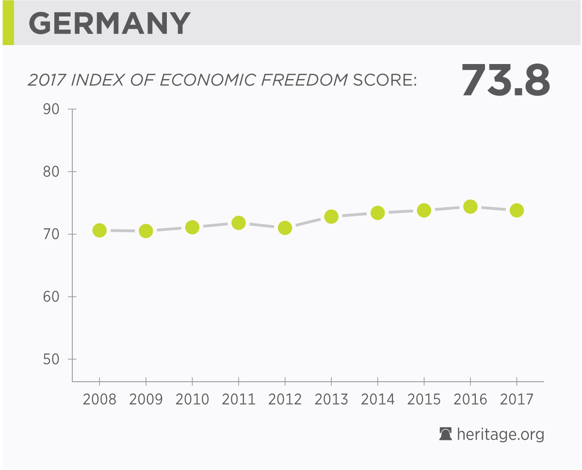 German Economy: Facts, Population, GDP, Inflation, Unemployment ...