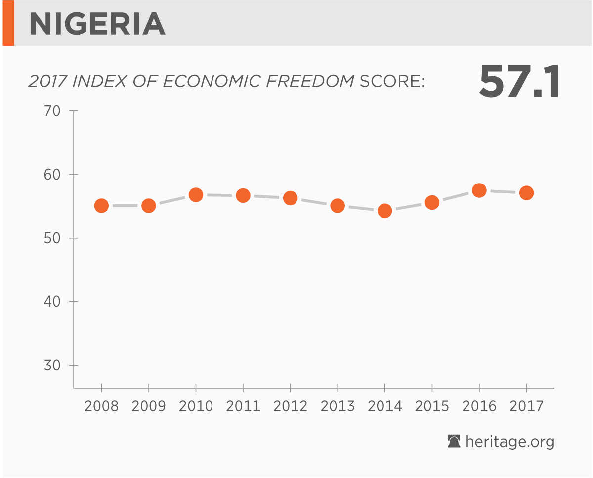 economic of nigeria Nigeria's economic growth slowed in the first quarter of 2018 for the first time  since the country pulled out of recession last year as the non-oil.