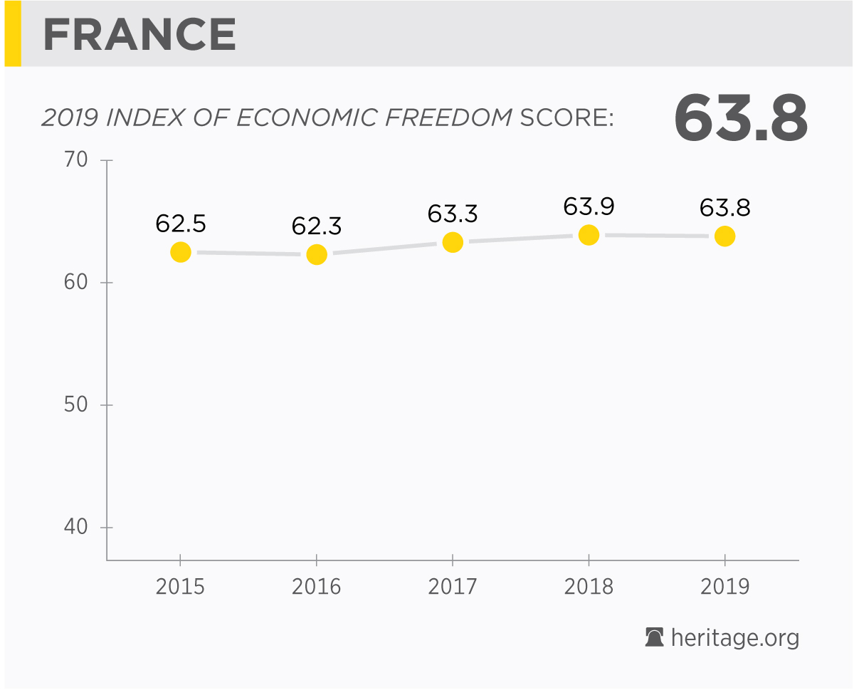 economic recession in france