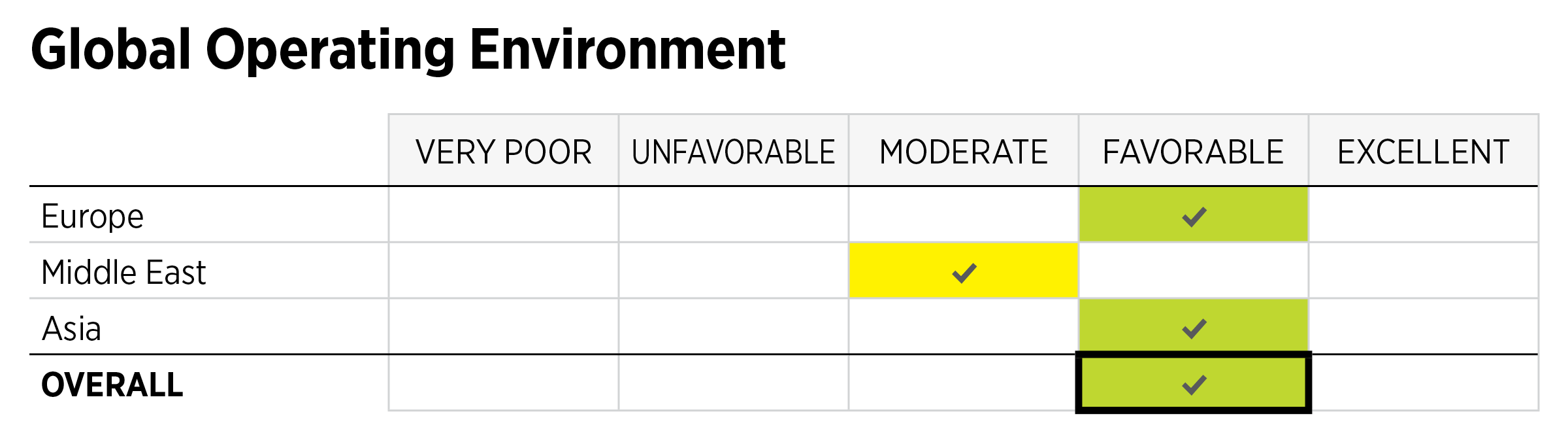 2019_IndexOfUSMilitaryStrength_ASSESSMENTS_Environment_SUMMARY.png