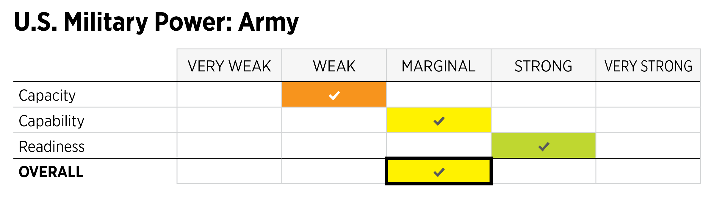 2019_IndexOfUSMilitaryStrength_ASSESSMENTS_Power_ARMY.png