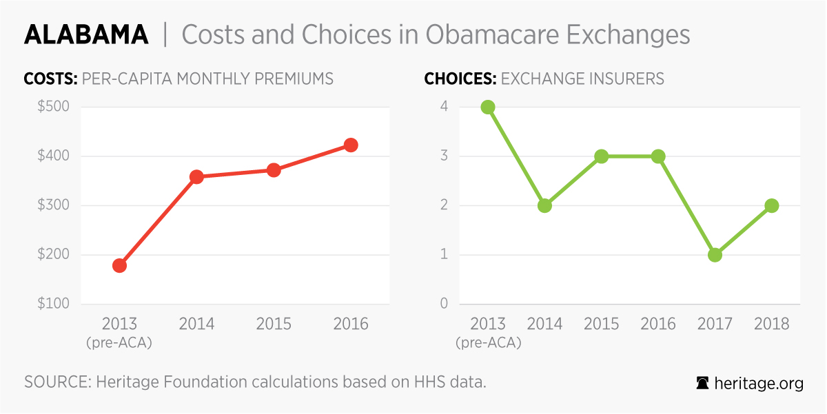 AL-ACA-costs-choices.jpg