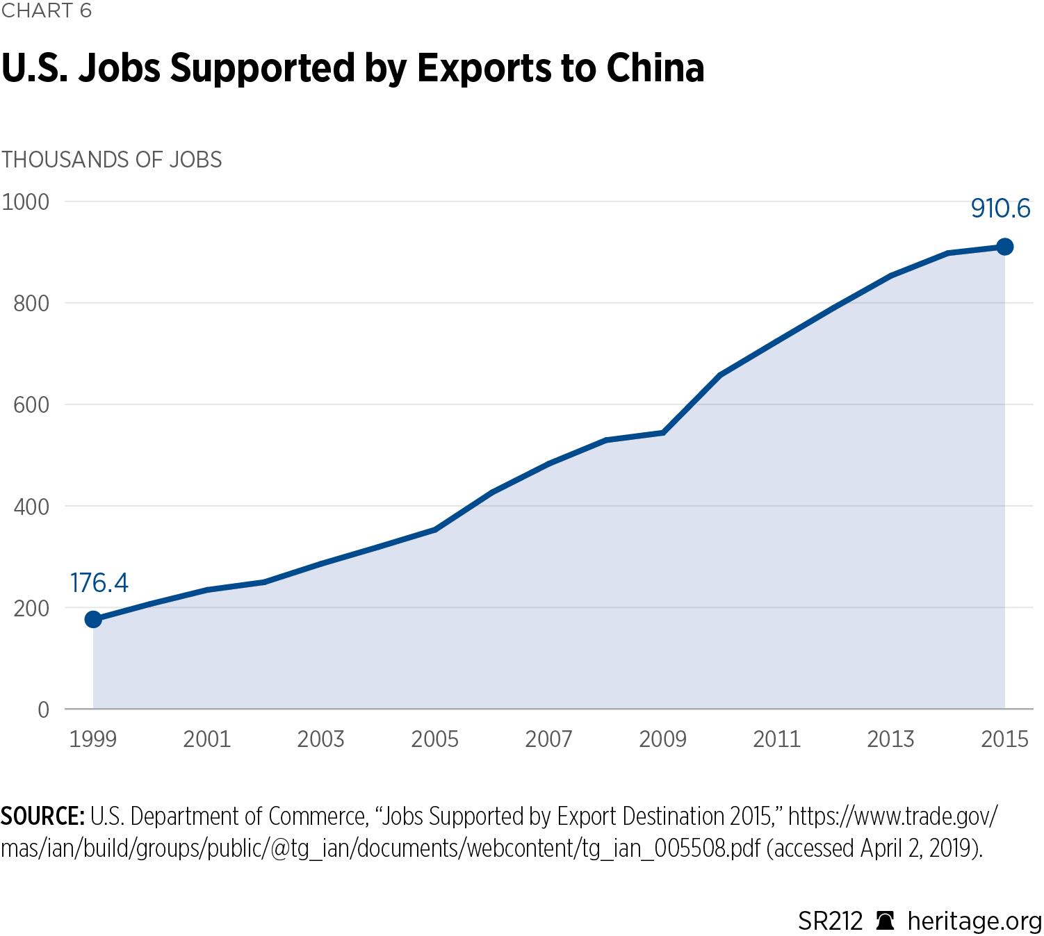 US-China-Chart06
