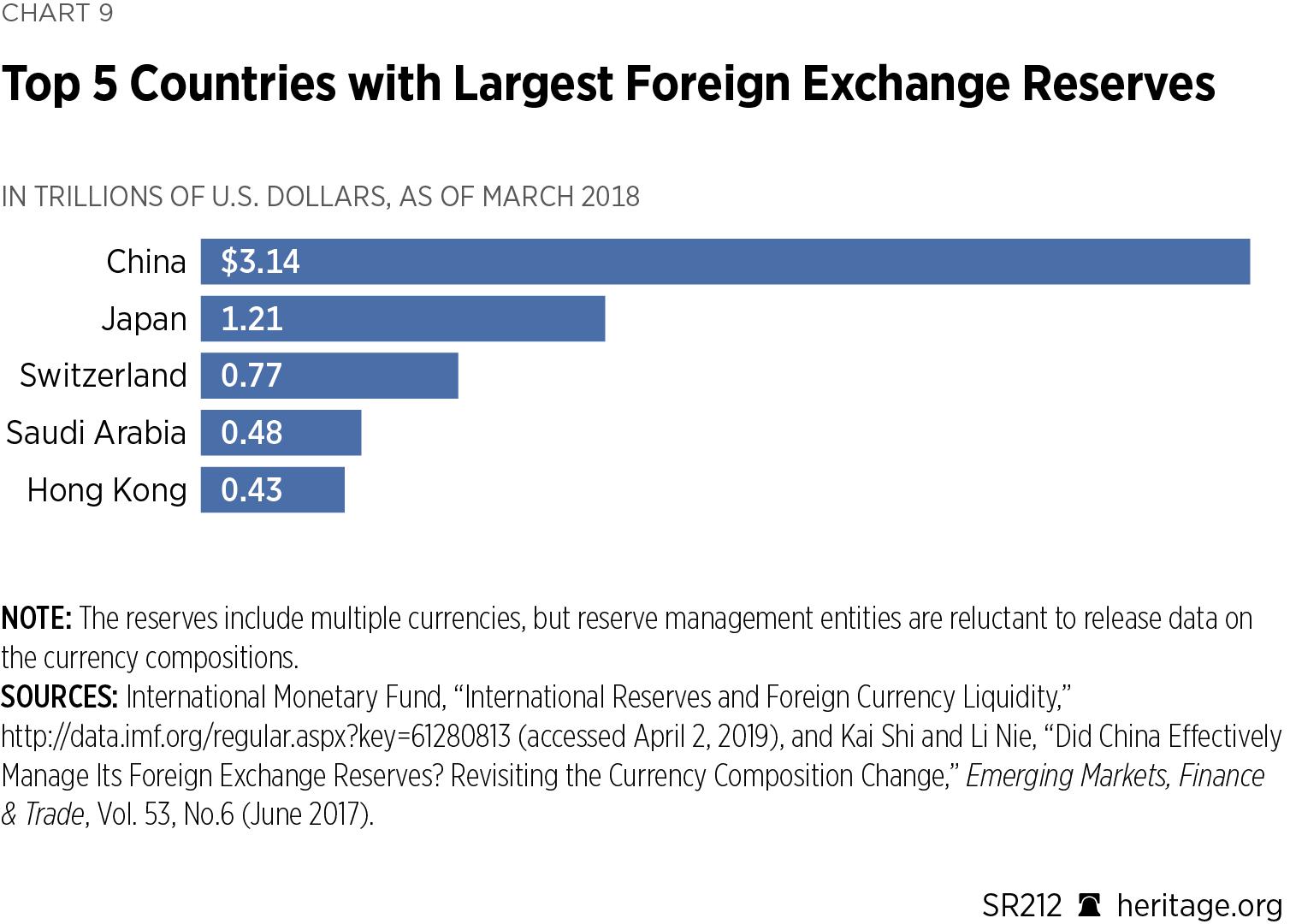 US-China-Chart09