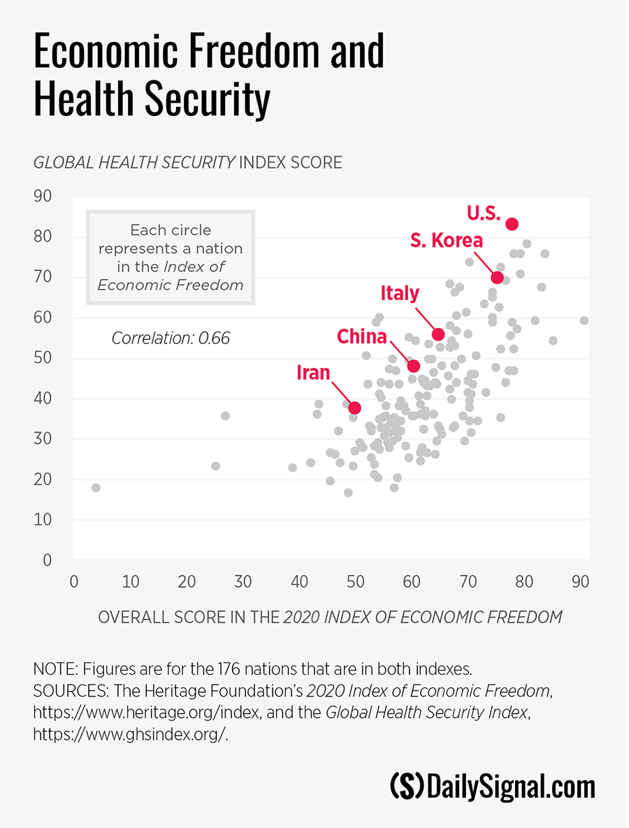 DS-EF-global-health-security-scatterplot.jpg