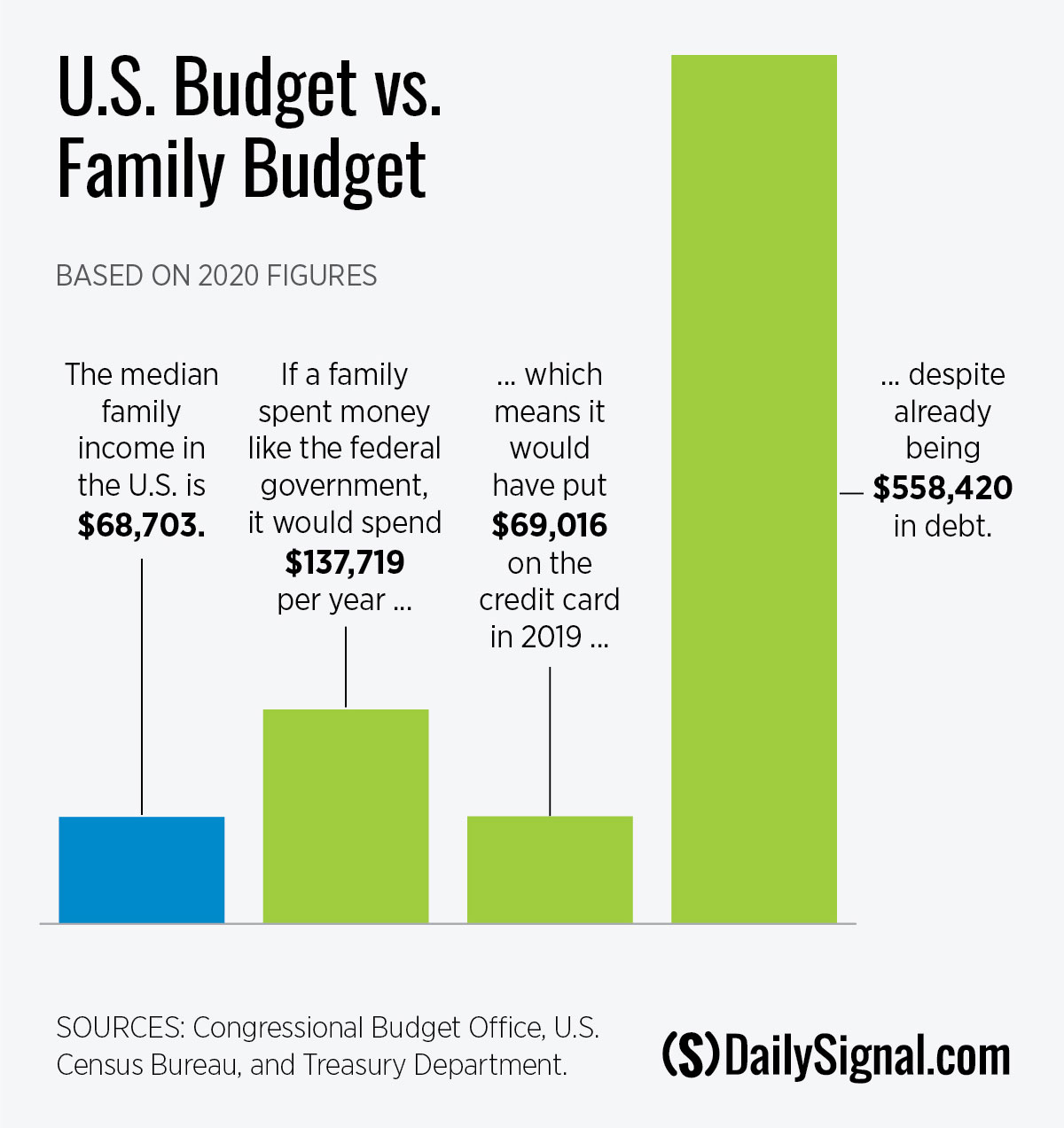 DS-FBIP-updates-202009-US-vs-family-budget.jpg