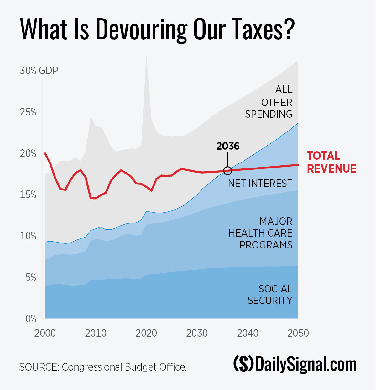 DS-FBIP-updates-202009-devouring-taxes.jpg