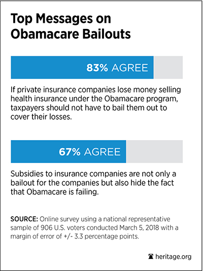 Obamacare Bailout Chart 2
