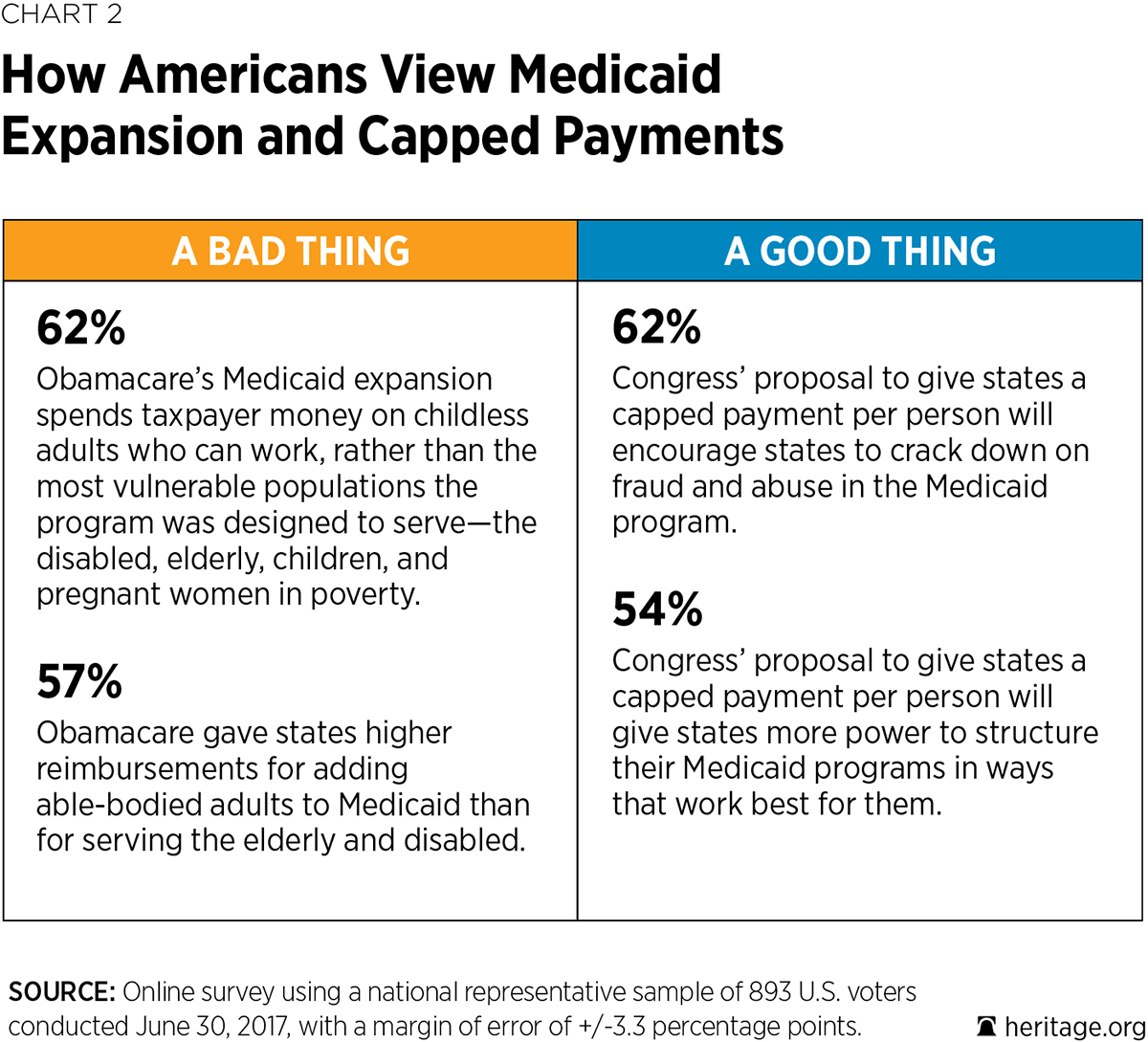 Medicaid One Pager Chart 2