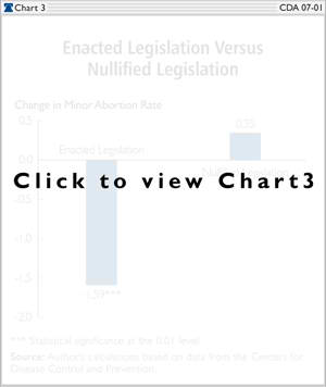 Enacted Legislation Versus Nullified Legislation