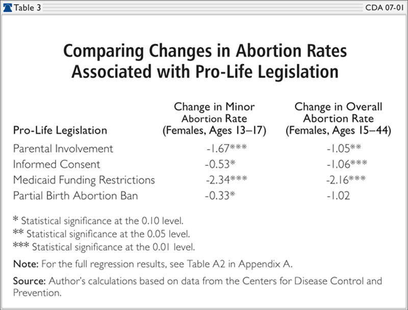 """an analysis of the issue of morality of partial birth abortion A moral analysis"""", see here """"what should we do with the frozen embryos""""by tadeusz pacholczyk see here 18) abortion (ordinariate course notes): on abortion see here and possible written texts: """"a abortion, abortacients and partial-birth abortion"""", in catholic health care ethics a manual for ethics committees,  in handbook of critical life issues, by leies et al, 3rd edition (boston: national catholic bioethcis center,."""