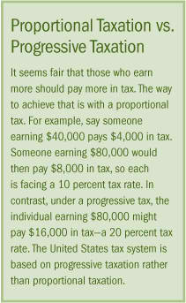 Proportional taxation vs. Progressive Taxation