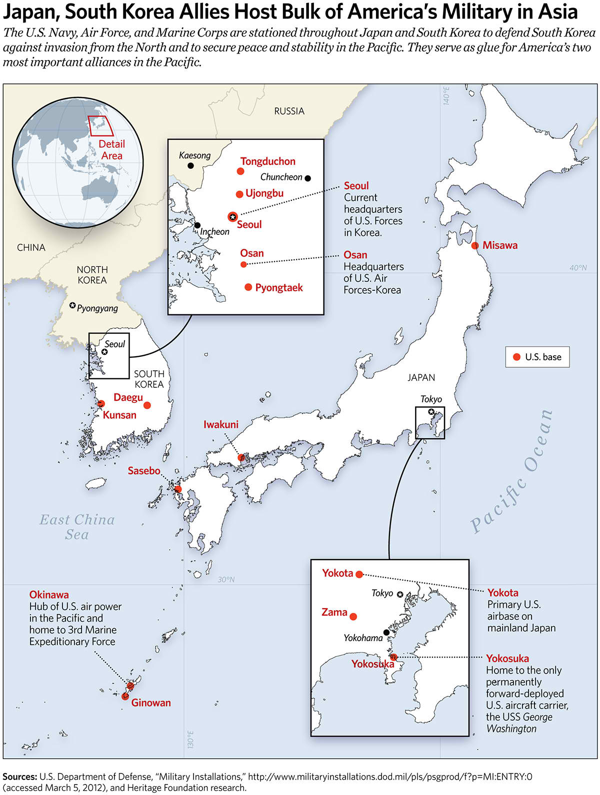 Japan, South Korea Allies Host Bulk of Americaâ's Military in Asia