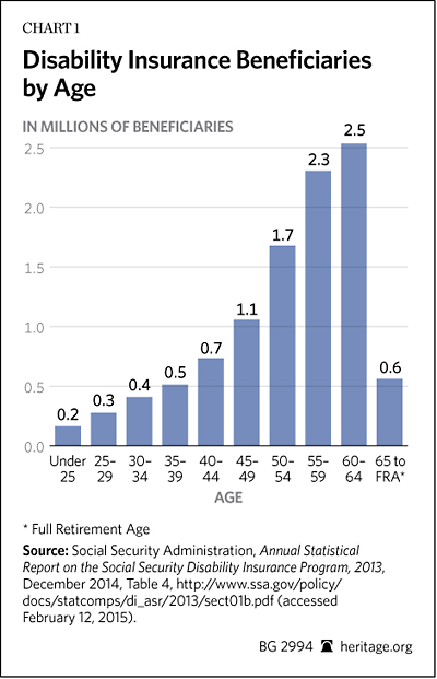 how is your social security retirement amount calculated