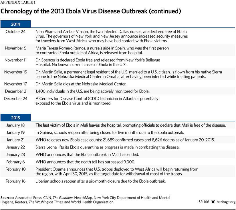 2013u20132015 Ebola Fatality Rates