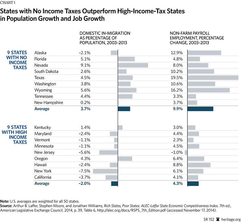Monroe County Tn Property Tax Rate