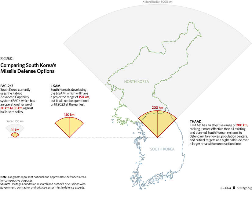 South Korea Needs THAAD Missile Defense The Heritage Foundation - Map of us missile defense systems