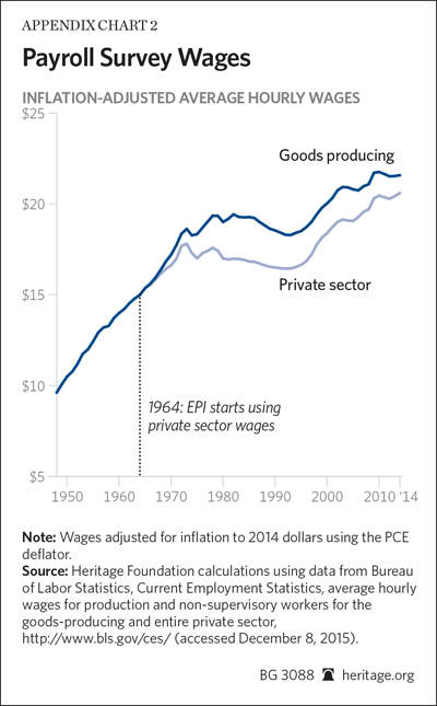 Workers' Compensation: Growing Along with Productivity ...